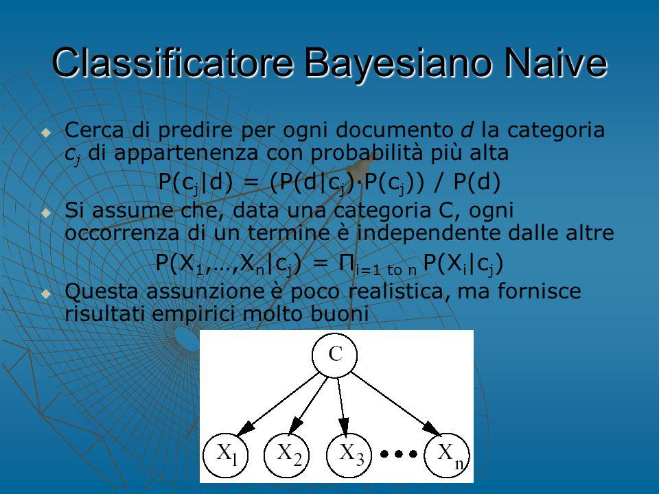 Classificatore Bayesiano Naive   Cerca di predire per ogni documento d la categoria c j di appartenenza con probabilità più alta P(c j |d) = (P(d|c j )∙P(c j )) / P(d)   Si assume che, data una categoria C, ogni occorrenza di un termine è independente dalle altre P(X 1,…,X n |c j ) = Π i=1 to n P(X i |c j )   Questa assunzione è poco realistica, ma fornisce risultati empirici molto buoni