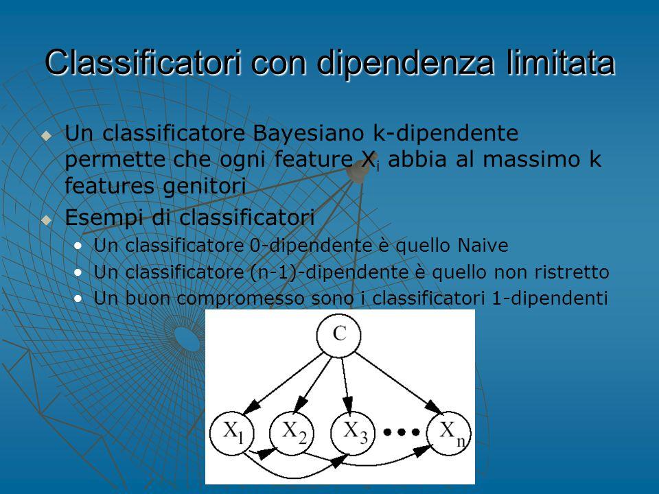 Classificatori con dipendenza limitata   Un classificatore Bayesiano k-dipendente permette che ogni feature X i abbia al massimo k features genitori   Esempi di classificatori Un classificatore 0-dipendente è quello Naive Un classificatore (n-1)-dipendente è quello non ristretto Un buon compromesso sono i classificatori 1-dipendenti