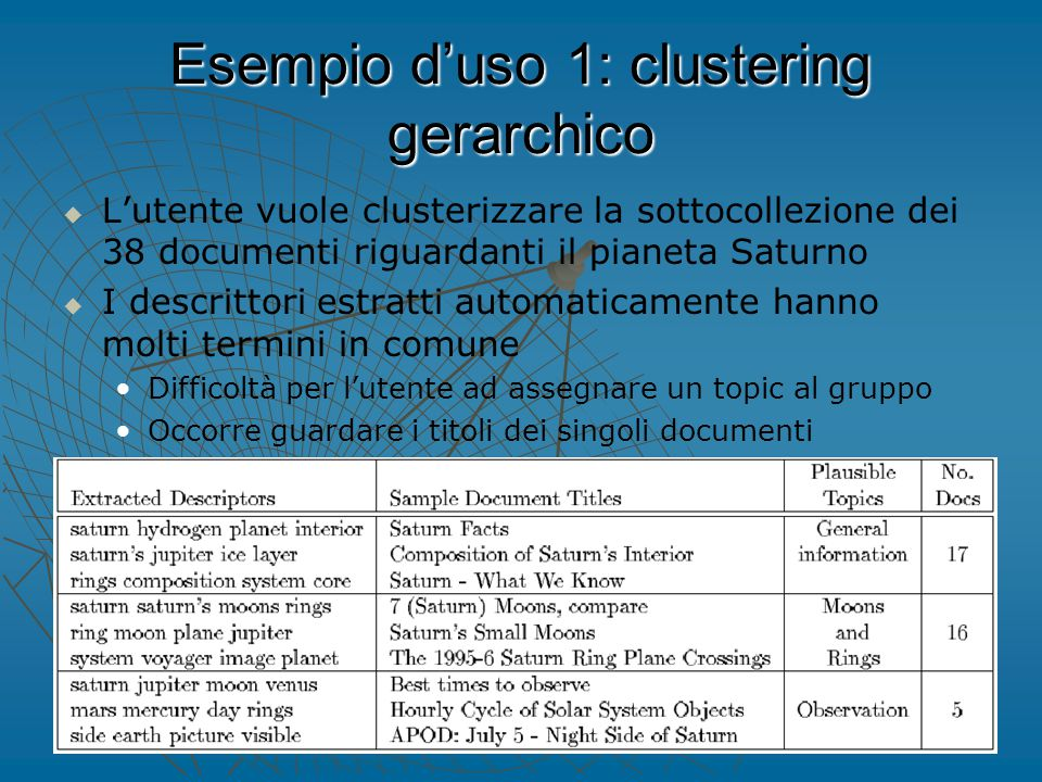 Esempio d'uso 1: clustering gerarchico   L'utente vuole clusterizzare la sottocollezione dei 38 documenti riguardanti il pianeta Saturno   I descrittori estratti automaticamente hanno molti termini in comune Difficoltà per l'utente ad assegnare un topic al gruppo Occorre guardare i titoli dei singoli documenti