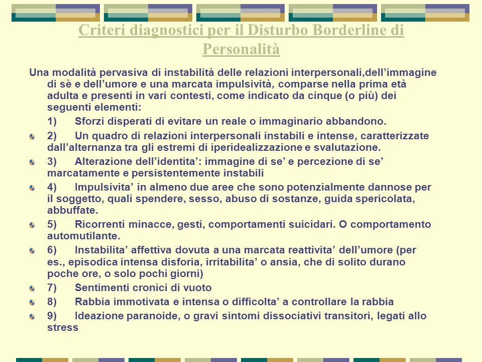 Criteri diagnostici per il Disturbo Borderline di Personalità Una modalità pervasiva di instabilità delle relazioni interpersonali,dell'immagine di sè
