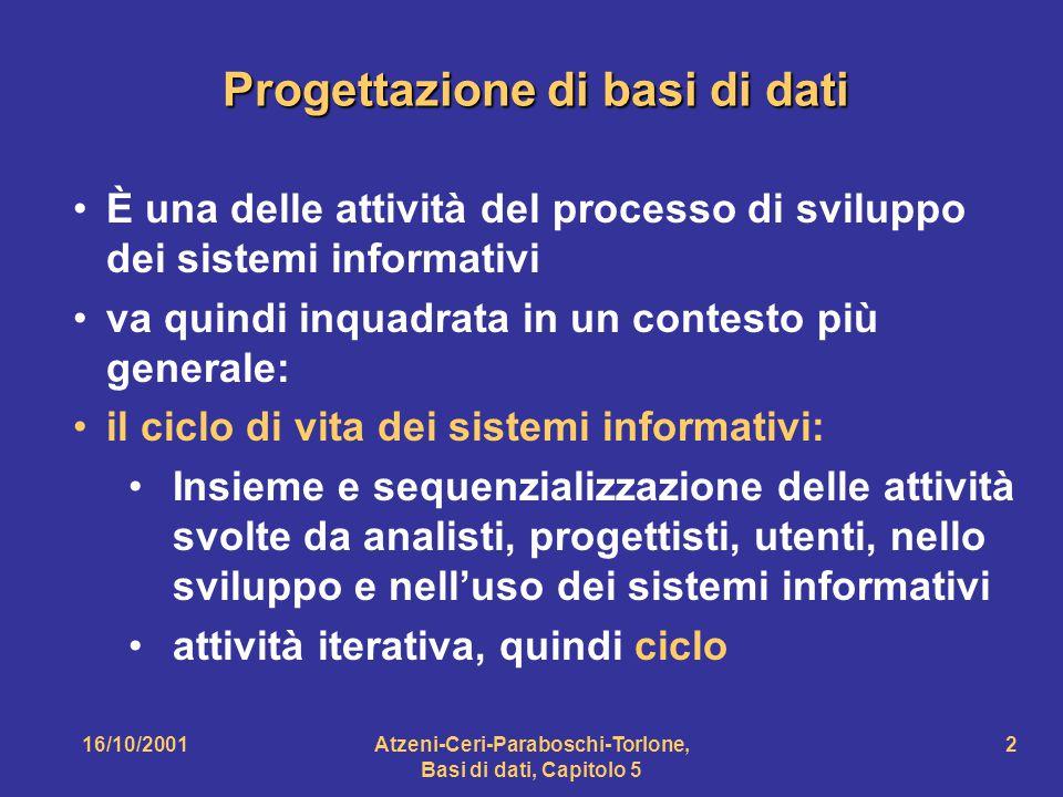 16/10/2001Atzeni-Ceri-Paraboschi-Torlone, Basi di dati, Capitolo 5 63 Proprietà delle generalizzazioni Se E (genitore) è generalizzazione di E1, E2,..., En (figlie): ogni proprietà di E è significativa per E1, E2,..., En ogni occorrenza di E1, E2,..., En è occorrenza anche di E