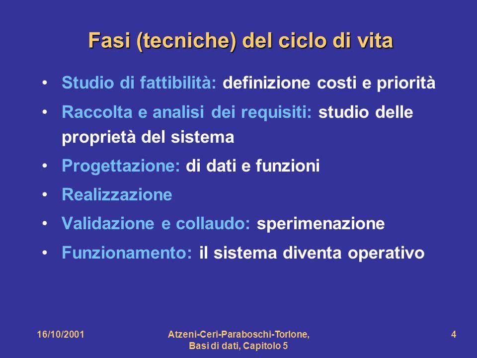 16/10/2001Atzeni-Ceri-Paraboschi-Torlone, Basi di dati, Capitolo 5 45 Esempio di cardinalit à Assegnamento ImpiegatoIncarico (1,5) (0,50)
