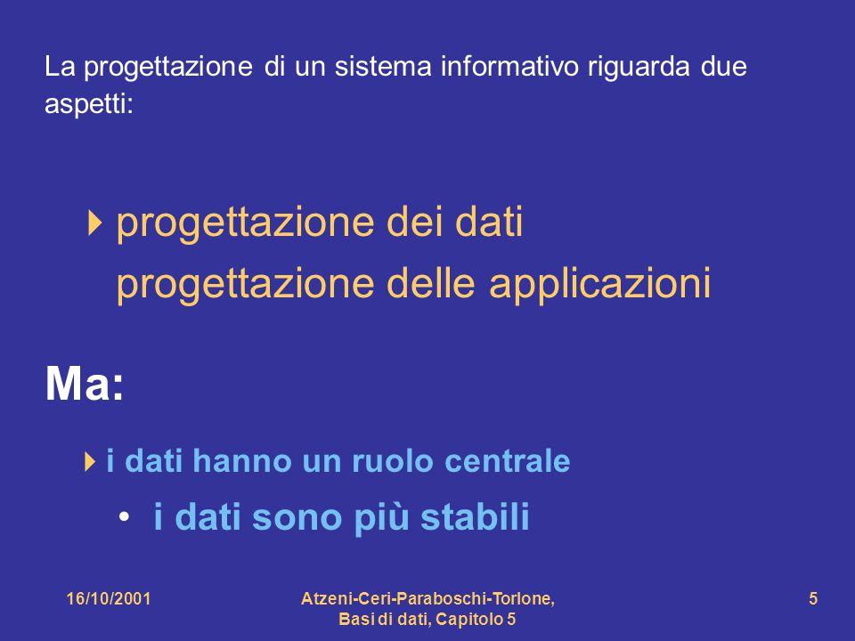 16/10/2001Atzeni-Ceri-Paraboschi-Torlone, Basi di dati, Capitolo 5 6 Studio di fattibilità Raccolta e analisi dei requisiti Progettazione dei dati Realizzazione Validazione e collaudo Funzionamento