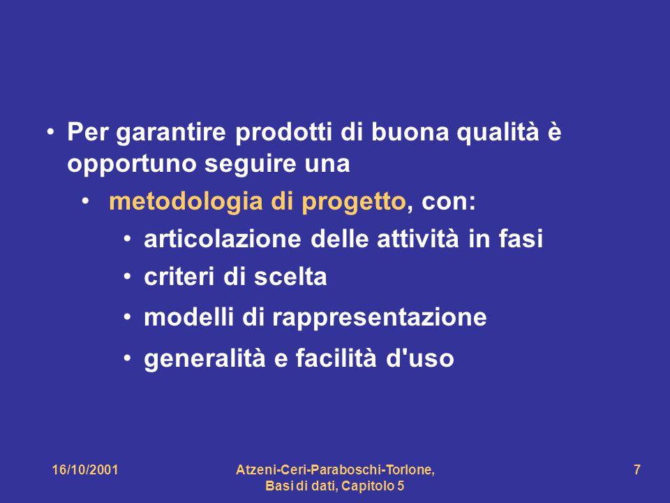 16/10/2001Atzeni-Ceri-Paraboschi-Torlone, Basi di dati, Capitolo 5 8 Studio di fattibilità Raccolta e analisi dei requisiti Progettazione dei dati Realizzazione Validazione e collaudo Funzionamento