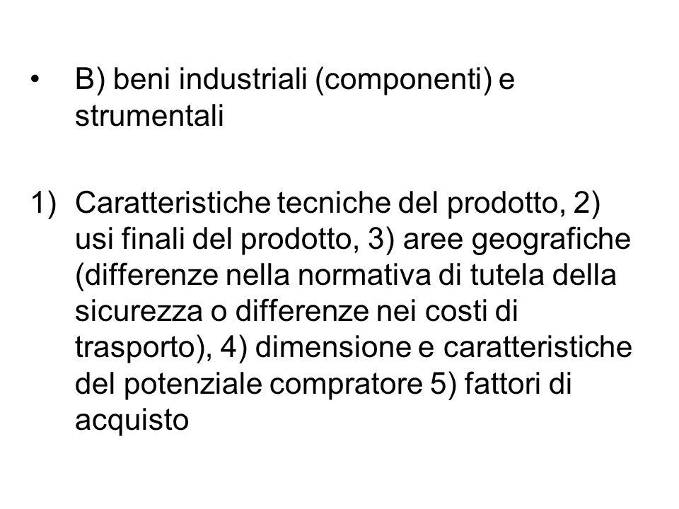 B) beni industriali (componenti) e strumentali 1)Caratteristiche tecniche del prodotto, 2) usi finali del prodotto, 3) aree geografiche (differenze ne