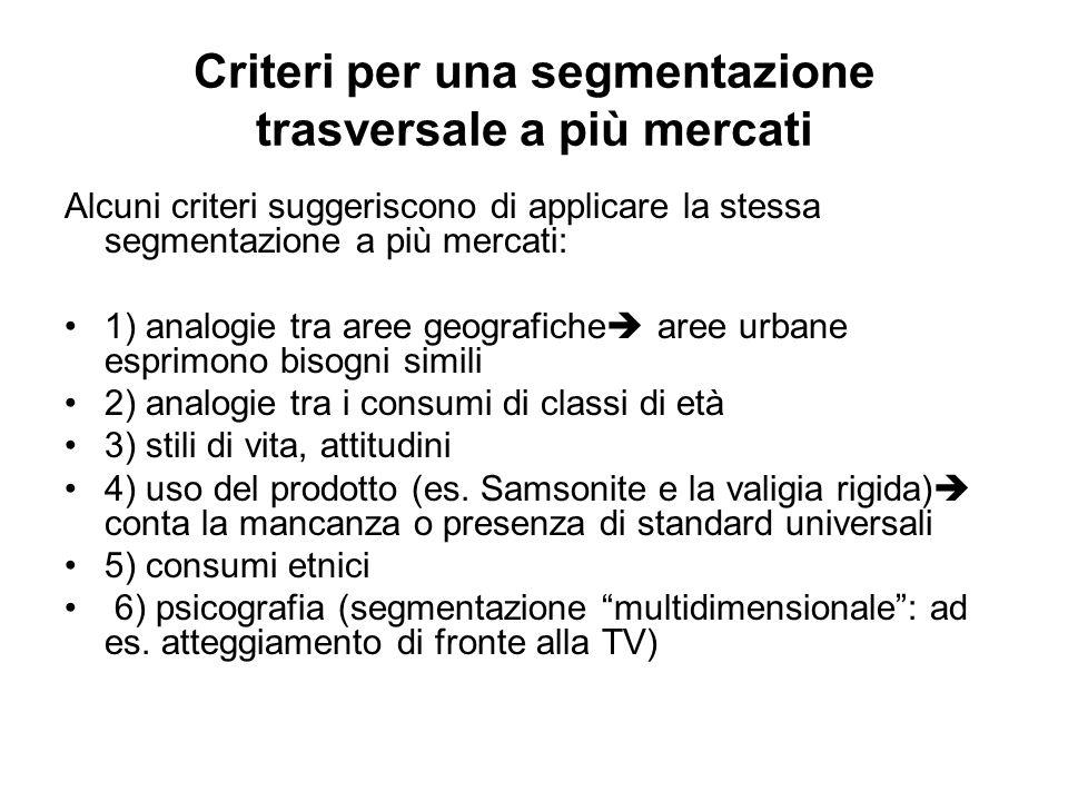 Criteri per una segmentazione trasversale a più mercati Alcuni criteri suggeriscono di applicare la stessa segmentazione a più mercati: 1) analogie tr