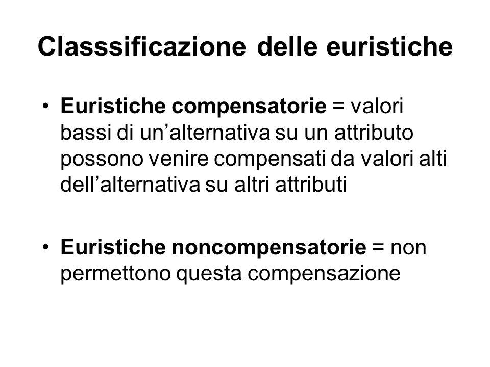 Classsificazione delle euristiche Euristiche compensatorie = valori bassi di un'alternativa su un attributo possono venire compensati da valori alti d