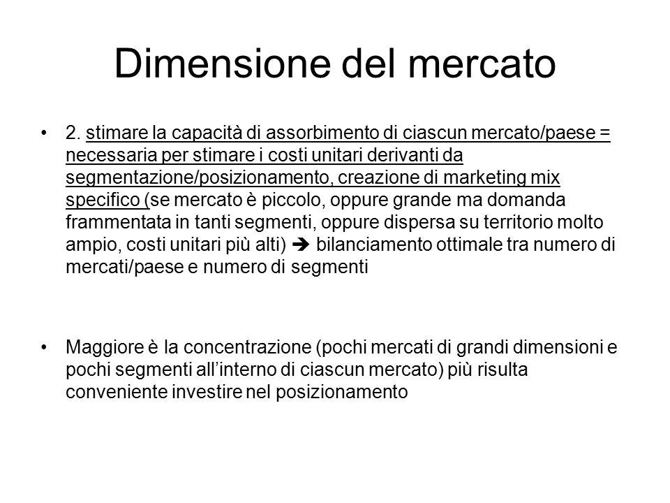 Dimensione del mercato 2. stimare la capacità di assorbimento di ciascun mercato/paese = necessaria per stimare i costi unitari derivanti da segmentaz
