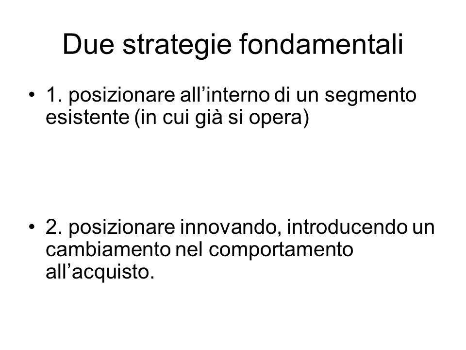 Due strategie fondamentali 1. posizionare all'interno di un segmento esistente (in cui già si opera) 2. posizionare innovando, introducendo un cambiam