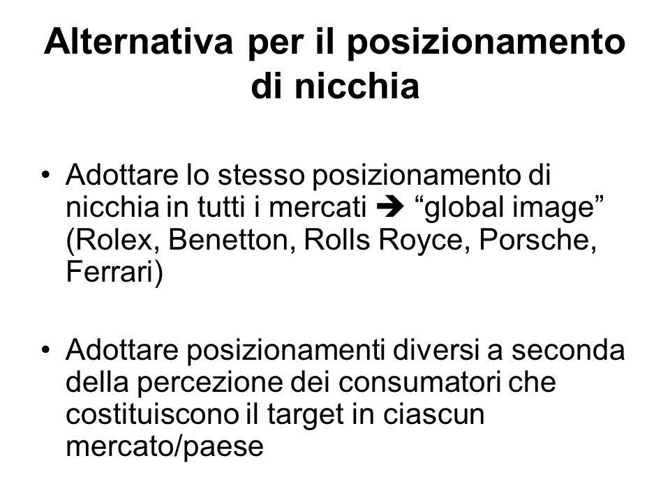 """Alternativa per il posizionamento di nicchia Adottare lo stesso posizionamento di nicchia in tutti i mercati  """"global image"""" (Rolex, Benetton, Rolls"""