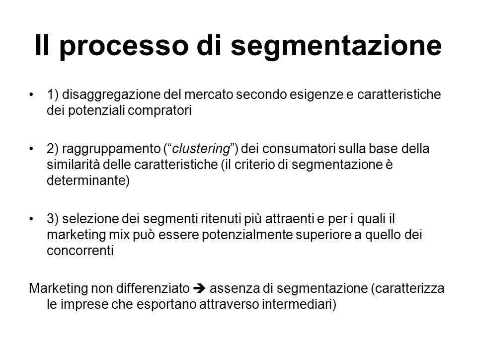 """Il processo di segmentazione 1) disaggregazione del mercato secondo esigenze e caratteristiche dei potenziali compratori 2) raggruppamento (""""clusterin"""