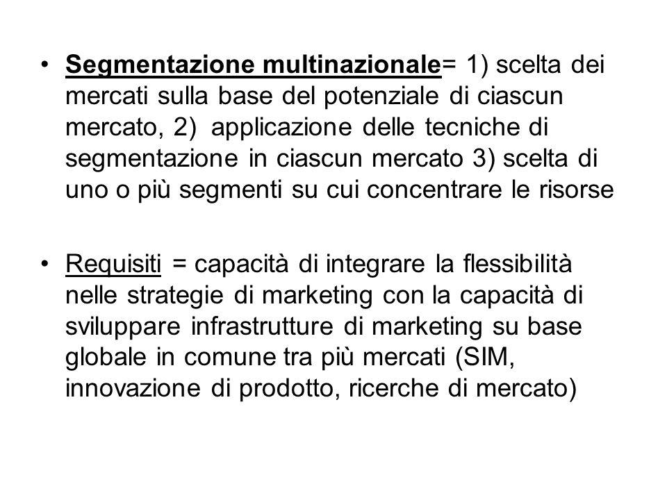 Segmentazione multinazionale= 1) scelta dei mercati sulla base del potenziale di ciascun mercato, 2) applicazione delle tecniche di segmentazione in c