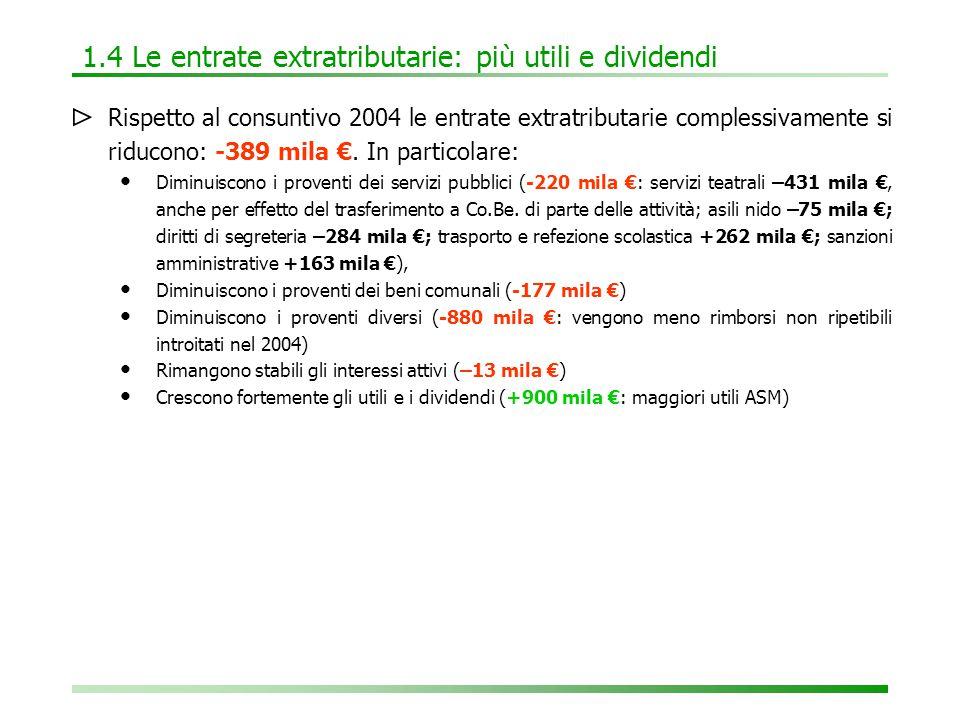 Focus: le entrate da dividendi BAS-ASM (2002-2006)