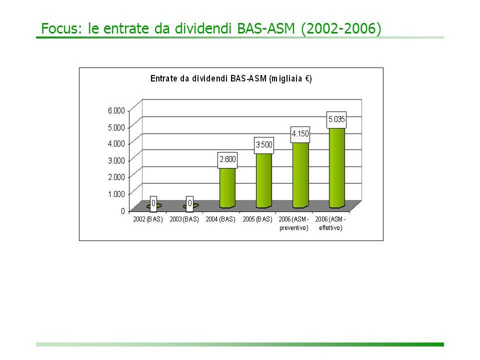 2.1 Le spese correnti crescono più delle entrate correnti ⊳ Le spese correnti 2005 sono pari a 105,051 milioni €.