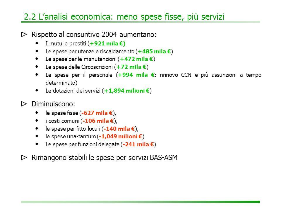 Focus: l'andamento delle dotazioni dei servizi (2002-2005)