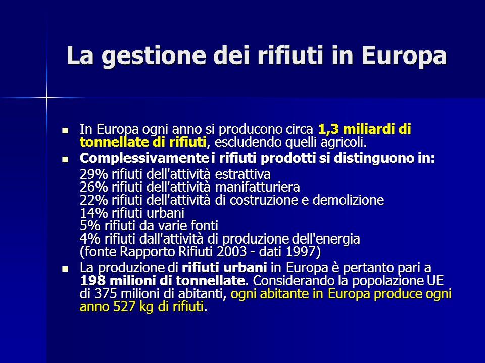 La gestione dei rifiuti in Europa In Europa ogni anno si producono circa 1,3 miliardi di tonnellate di rifiuti, escludendo quelli agricoli. In Europa