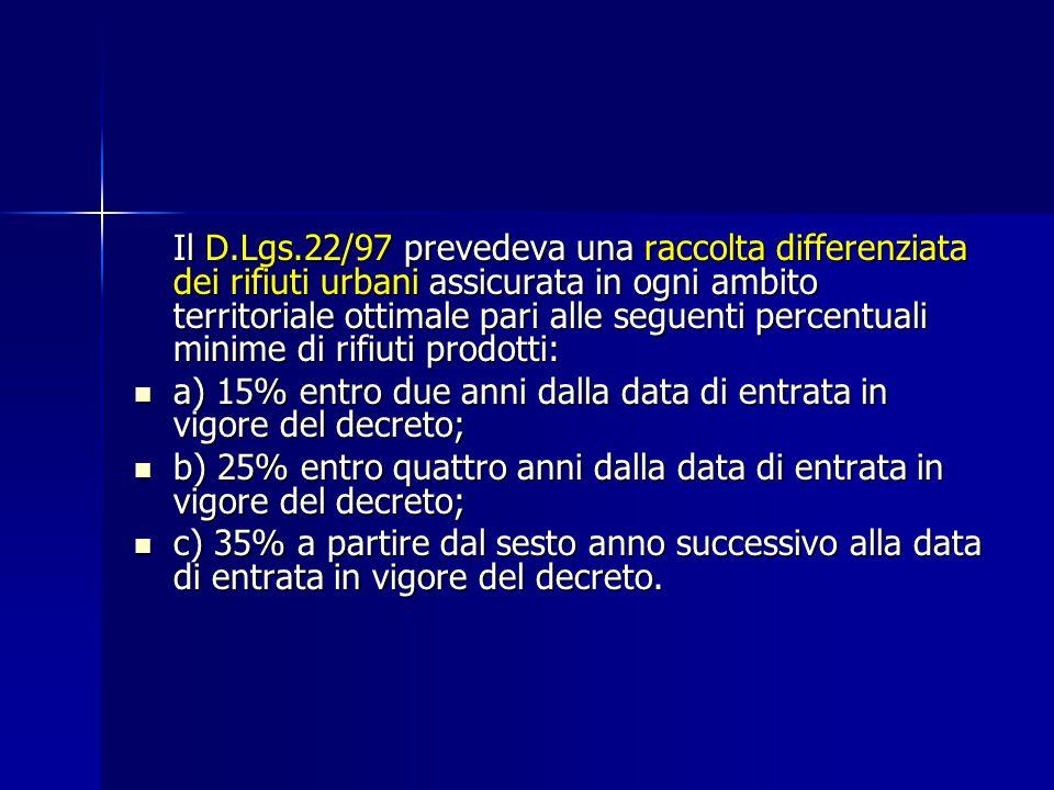 Il D.Lgs.22/97 prevedeva una raccolta differenziata dei rifiuti urbani assicurata in ogni ambito territoriale ottimale pari alle seguenti percentuali