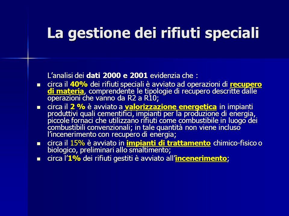 La gestione dei rifiuti speciali L'analisi dei dati 2000 e 2001 evidenzia che : circa il 40% dei rifiuti speciali è avviato ad operazioni di recupero