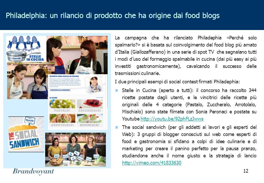 12 Philadelphia: un rilancio di prodotto che ha origine dai food blogs La campagna che ha rilanciato Philadephia «Perché solo spalmarlo?» si è basata