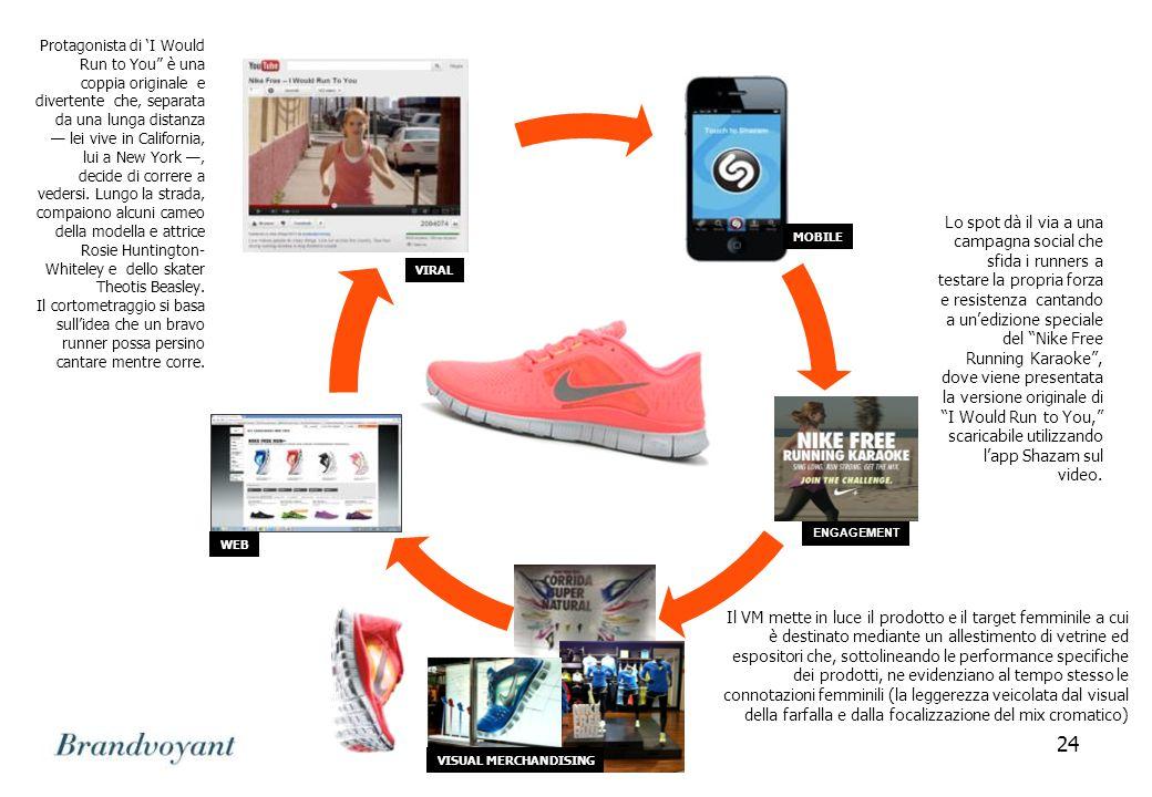 24 The brand story telling through circular process of product magnification Il VM mette in luce il prodotto e il target femminile a cui è destinato m