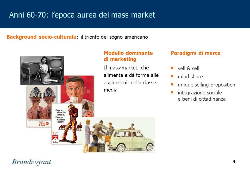 4 Anni 60-70: l'epoca aurea del mass market Modello dominante di marketing Il mass-market, che alimenta e dà forma alle aspirazioni della classe media