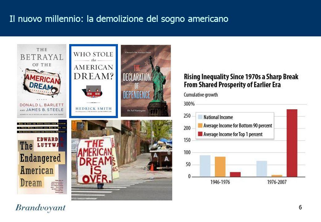 6 Il nuovo millennio: la demolizione del sogno americano