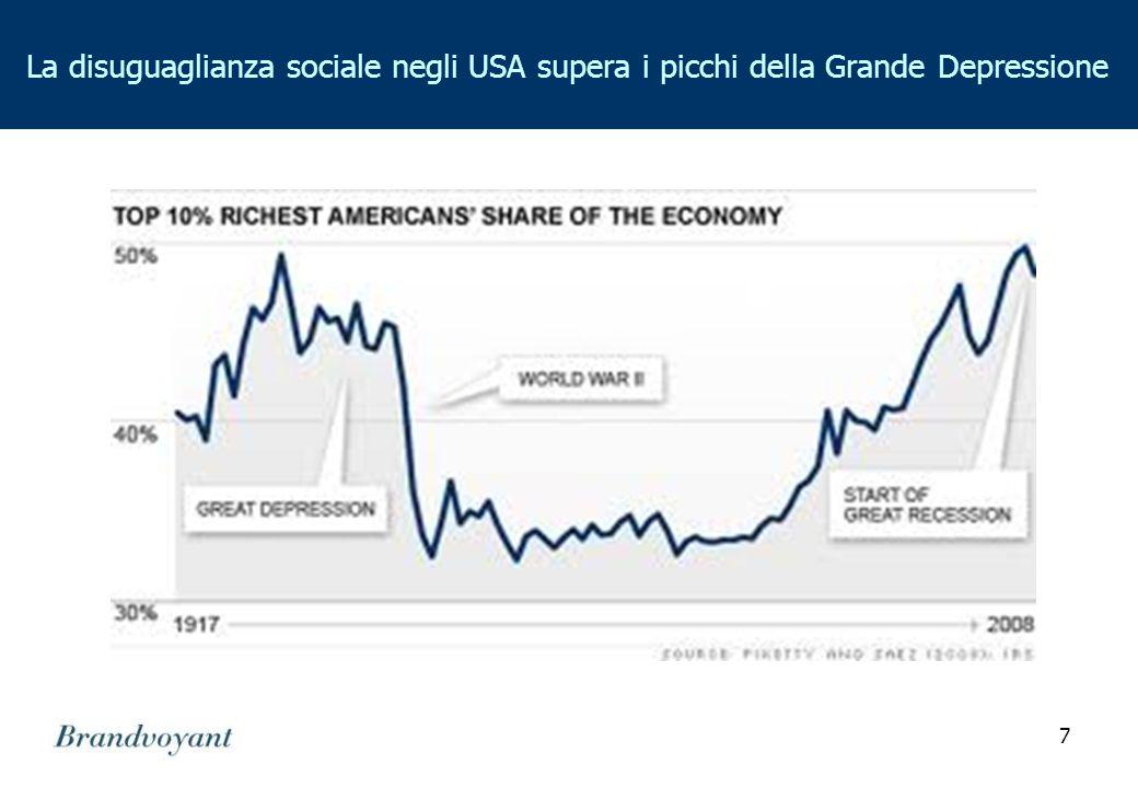 7 La disuguaglianza sociale negli USA supera i picchi della Grande Depressione