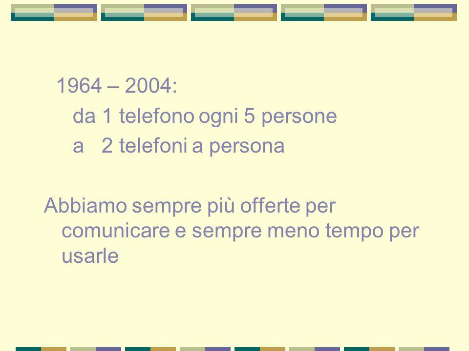 1964 – 2004: da 1 telefono ogni 5 persone a 2 telefoni a persona Abbiamo sempre più offerte per comunicare e sempre meno tempo per usarle