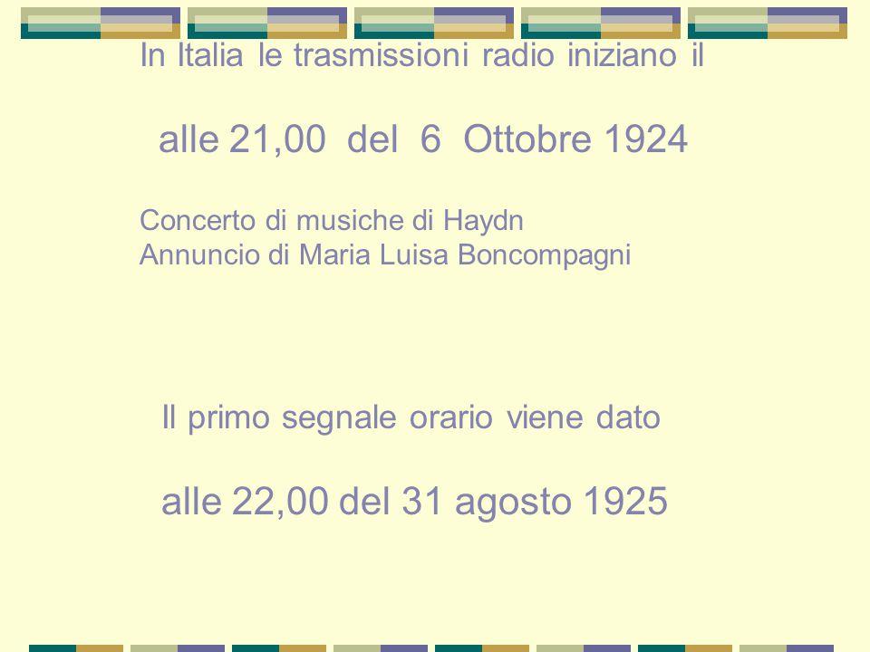In Italia le trasmissioni radio iniziano il alle 21,00 del 6 Ottobre 1924 Concerto di musiche di Haydn Annuncio di Maria Luisa Boncompagni Il primo segnale orario viene dato alle 22,00 del 31 agosto 1925