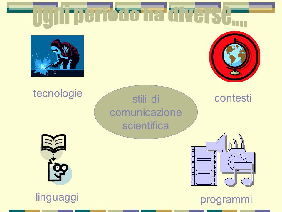 tecnologie contesti linguaggi programmi stili di comunicazione scientifica