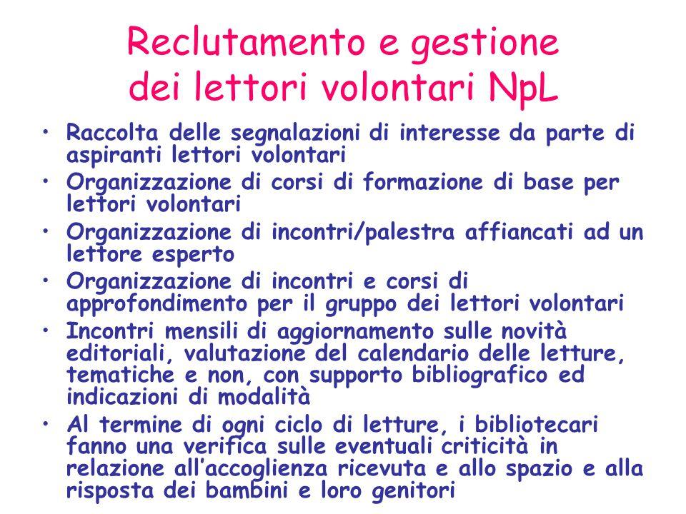 Reclutamento e gestione dei lettori volontari NpL Raccolta delle segnalazioni di interesse da parte di aspiranti lettori volontari Organizzazione di c