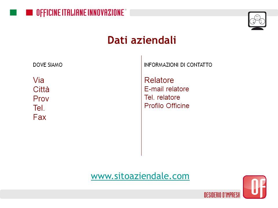 Dati aziendali www.sitoaziendale.com DOVE SIAMOINFORMAZIONI DI CONTATTO Via Città Prov Tel.