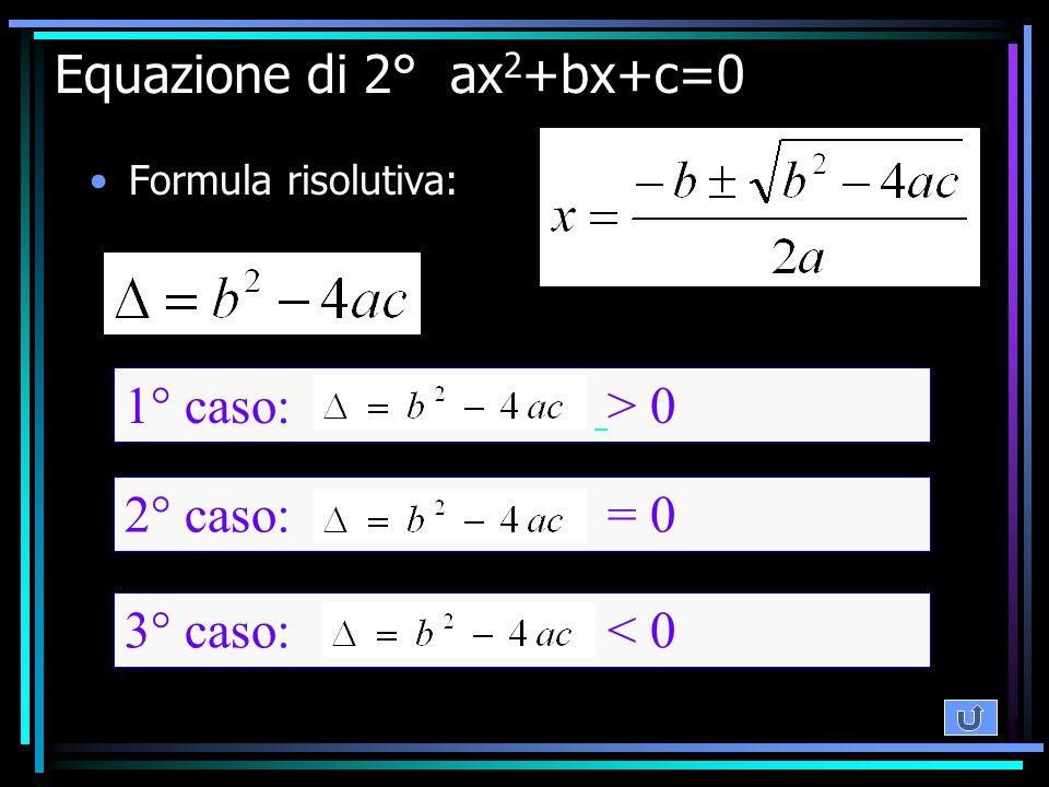 Equazione di 2° ax 2 +bx+c=0 Formula risolutiva: 1° caso: > 0 2° caso: = 0 3° caso: < 0