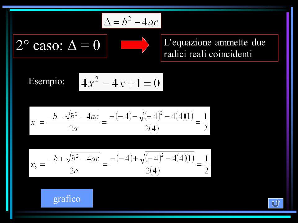 2° caso: Δ = 0 L'equazione ammette due radici reali coincidenti Esempio: grafico