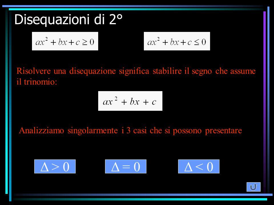 Disequazioni di 2° Risolvere una disequazione significa stabilire il segno che assume il trinomio: Analizziamo singolarmente i 3 casi che si possono p