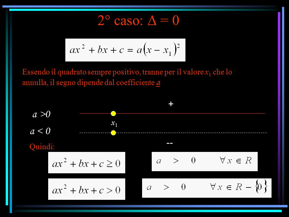 2° caso: Δ = 0 x1x1 Essendo il quadrato sempre positivo, tranne per il valore x1 x1 che lo annulla, il segno dipende dal coefficiente a a >0 a < 0 Qui
