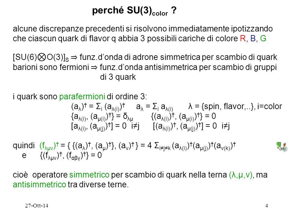 27-Ott-144 perché SU(3) color ? alcune discrepanze precedenti si risolvono immediatamente ipotizzando che ciascun quark di flavor q abbia 3 possibili