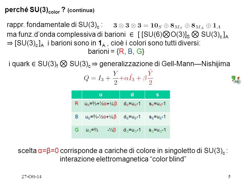 27-Ott-145 uds R u R =⅔+½α+ ⅙ β d R =u R -1s R =u R -1 B u B =⅔-½α+ ⅙ β d B =u B -1s B =u B -1 Gu G =⅔ -⅓βd G =u G -1s G =u G -1 perché SU(3) color ?