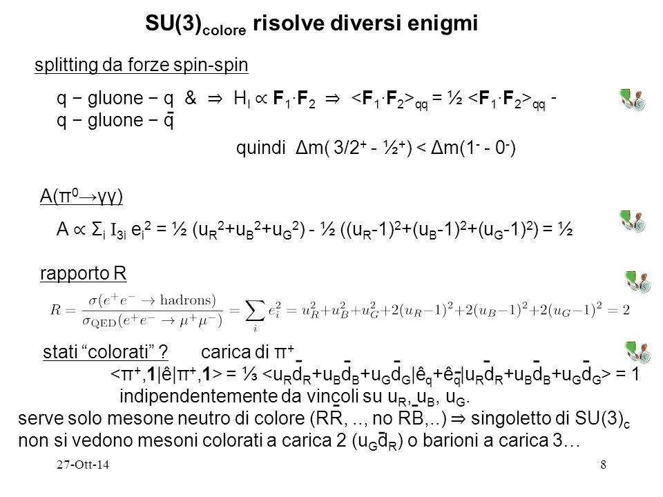 carica di π + = ⅓ = 1 indipendentemente da vincoli su u R, u B, u G. serve solo mesone neutro di colore (RR,.., no RB,..) ⇒ singoletto di SU(3) c non