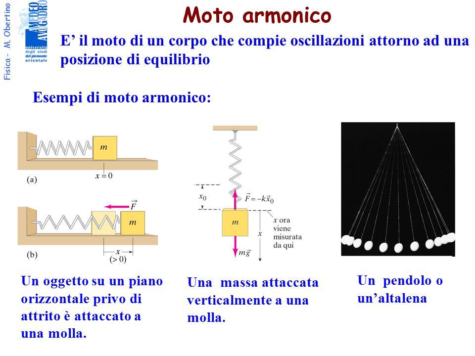 Fisica - M. Obertino E' il moto di un corpo che compie oscillazioni attorno ad una posizione di equilibrio Esempi di moto armonico: Moto armonico Un o