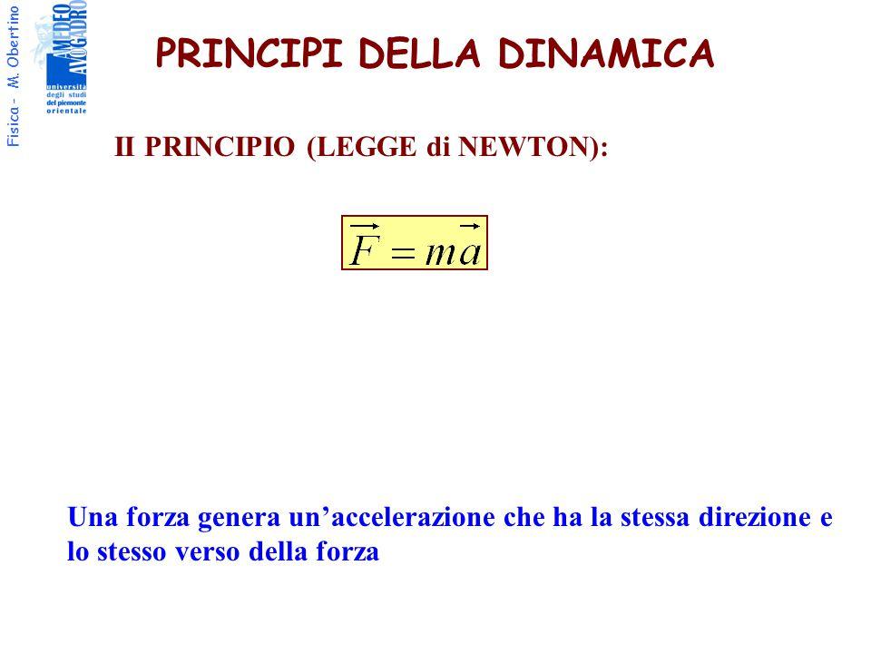 Fisica - M. Obertino PRINCIPI DELLA DINAMICA II PRINCIPIO (LEGGE di NEWTON): Una forza genera un'accelerazione che ha la stessa direzione e lo stesso