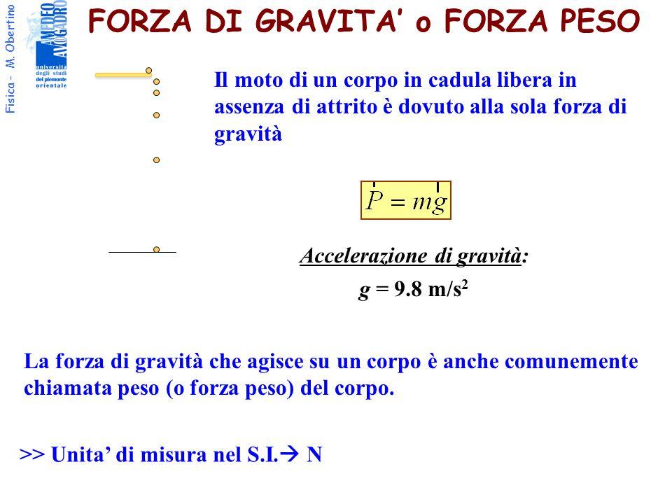 Fisica - M. Obertino FORZA DI GRAVITA' o FORZA PESO Accelerazione di gravità: g = 9.8 m/s 2 La forza di gravità che agisce su un corpo è anche comunem