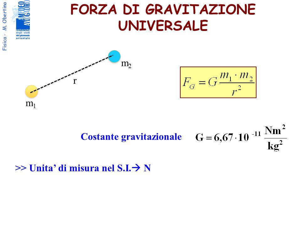 Fisica - M. Obertino FORZA DI GRAVITAZIONE UNIVERSALE r m1m1 m2m2 Costante gravitazionale >> Unita' di misura nel S.I.  N