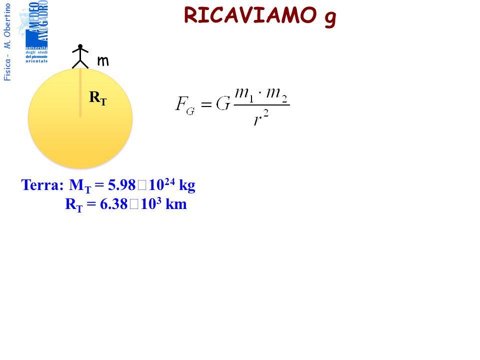 Fisica - M. Obertino RICAVIAMO g Terra: M T = 5.98  10 24 kg R T = 6.38  10 3 km m RTRT