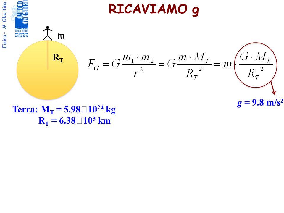 Fisica - M. Obertino RICAVIAMO g Terra: M T = 5.98  10 24 kg R T = 6.38  10 3 km m g = 9.8 m/s 2 RTRT