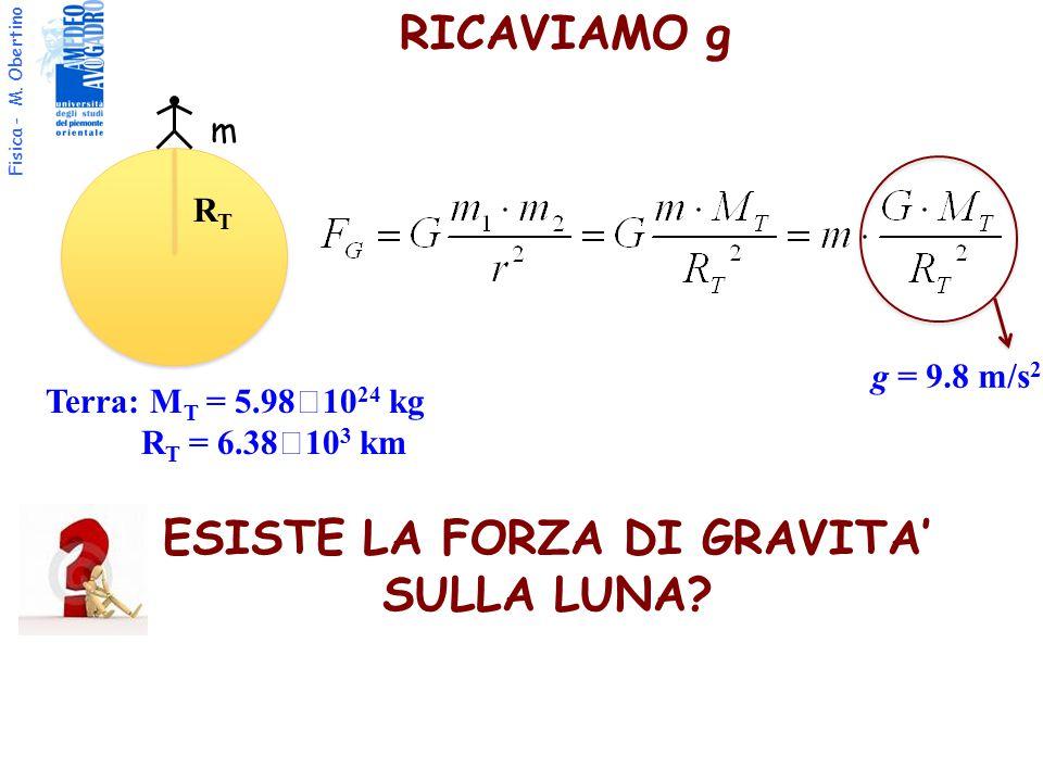 Fisica - M. Obertino RICAVIAMO g Terra: M T = 5.98  10 24 kg R T = 6.38  10 3 km m g = 9.8 m/s 2 ESISTE LA FORZA DI GRAVITA' SULLA LUNA? RTRT