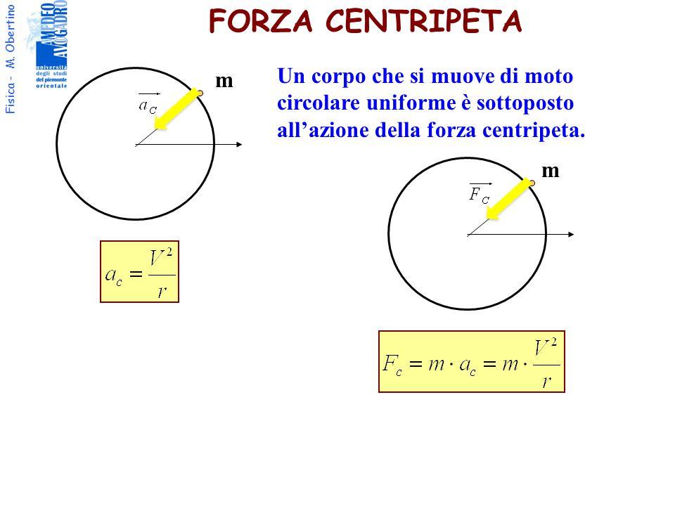 Fisica - M. Obertino FORZA CENTRIPETA m m Un corpo che si muove di moto circolare uniforme è sottoposto all'azione della forza centripeta.