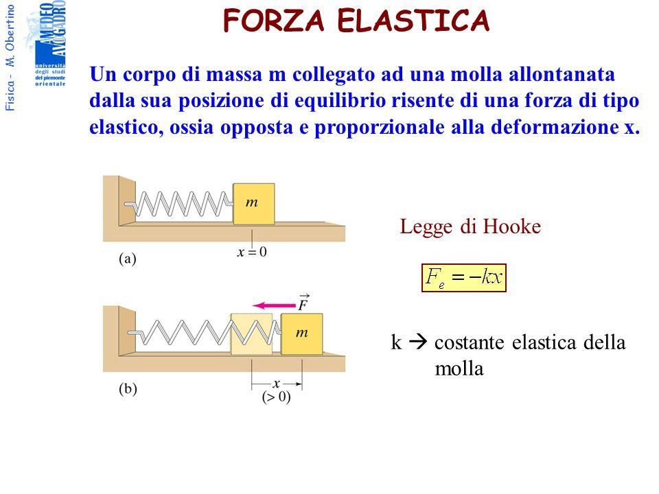 Fisica - M. Obertino FORZA ELASTICA Un corpo di massa m collegato ad una molla allontanata dalla sua posizione di equilibrio risente di una forza di t