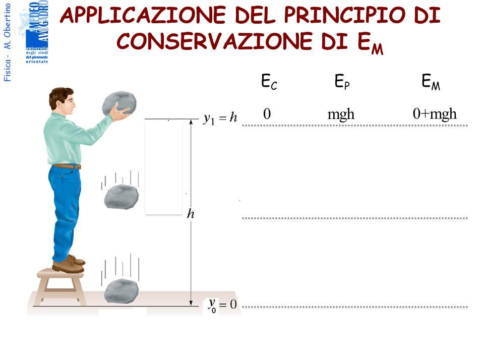 Fisica - M. Obertino APPLICAZIONE DEL PRINCIPIO DI CONSERVAZIONE DI E M ECEC EPEP EMEM mgh 0+mgh 0