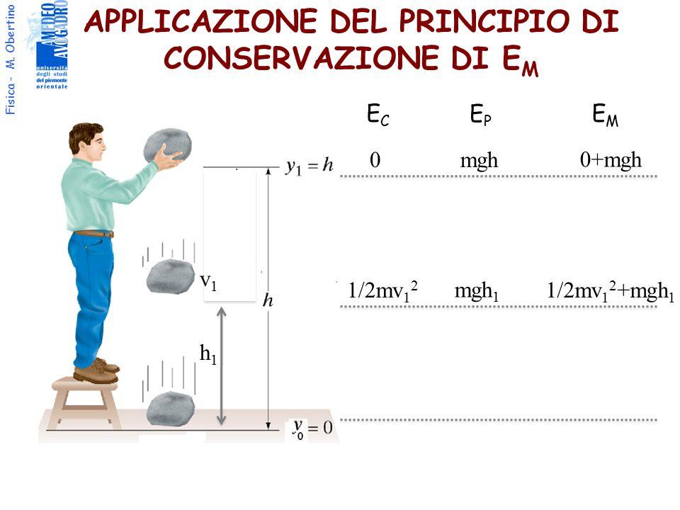 Fisica - M. Obertino APPLICAZIONE DEL PRINCIPIO DI CONSERVAZIONE DI E M ECEC EPEP EMEM mgh 0+mgh 1/2mv 1 2 mgh 1 1/2mv 1 2 +mgh 1 0 v1v1 h1h1
